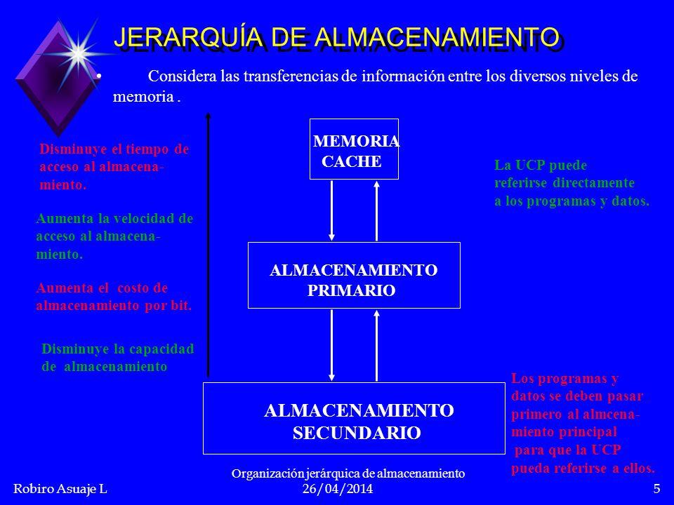 JERARQUÍA DE ALMACENAMIENTO
