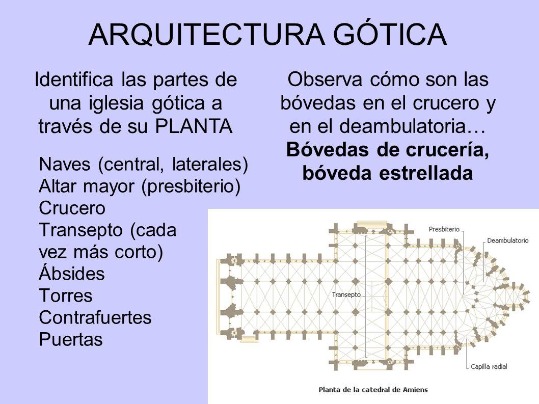 El arte g tico 2 eso arte t cnicamente m s avanzado que for Arquitectura gotica partes