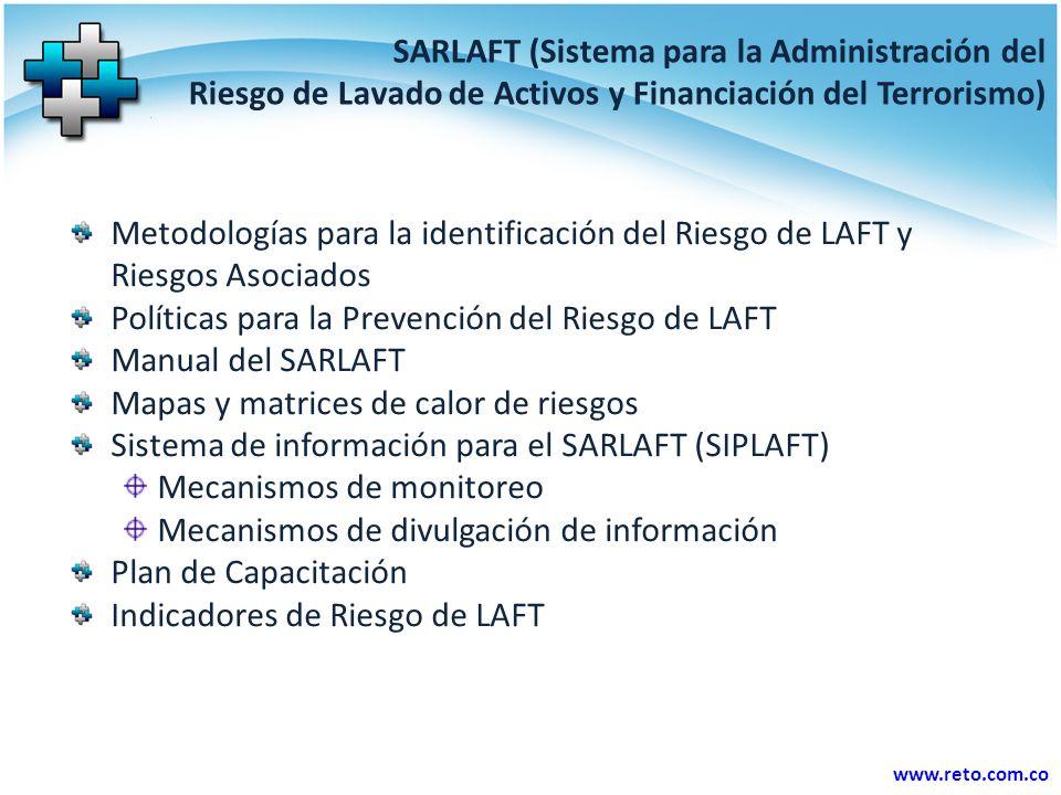 SARLAFT (Sistema para la Administración del Riesgo de Lavado de Activos y Financiación del Terrorismo)