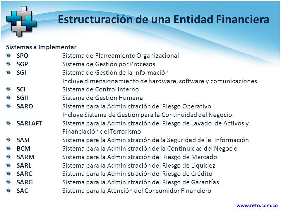 Estructuración de una Entidad Financiera