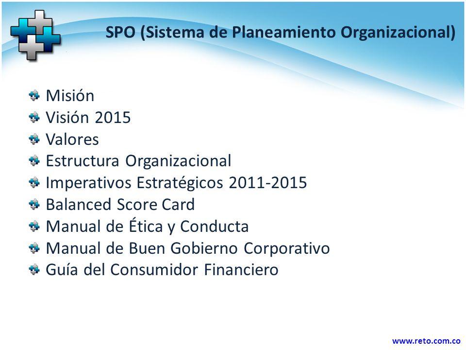 SPO (Sistema de Planeamiento Organizacional)