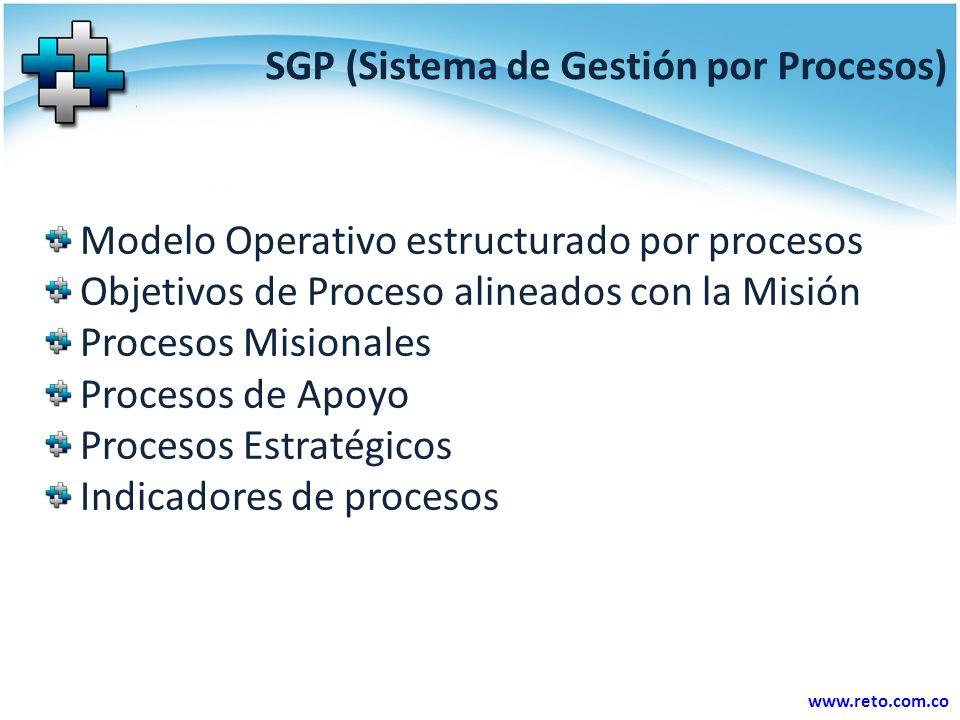 SGP (Sistema de Gestión por Procesos)