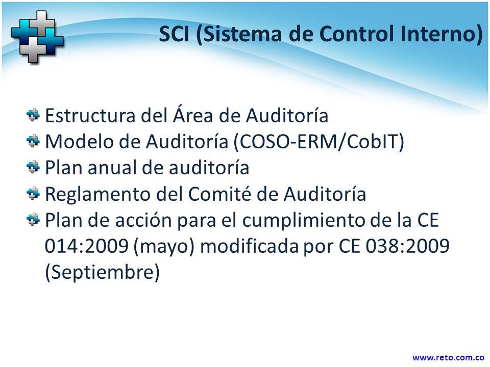 SCI (Sistema de Control Interno)