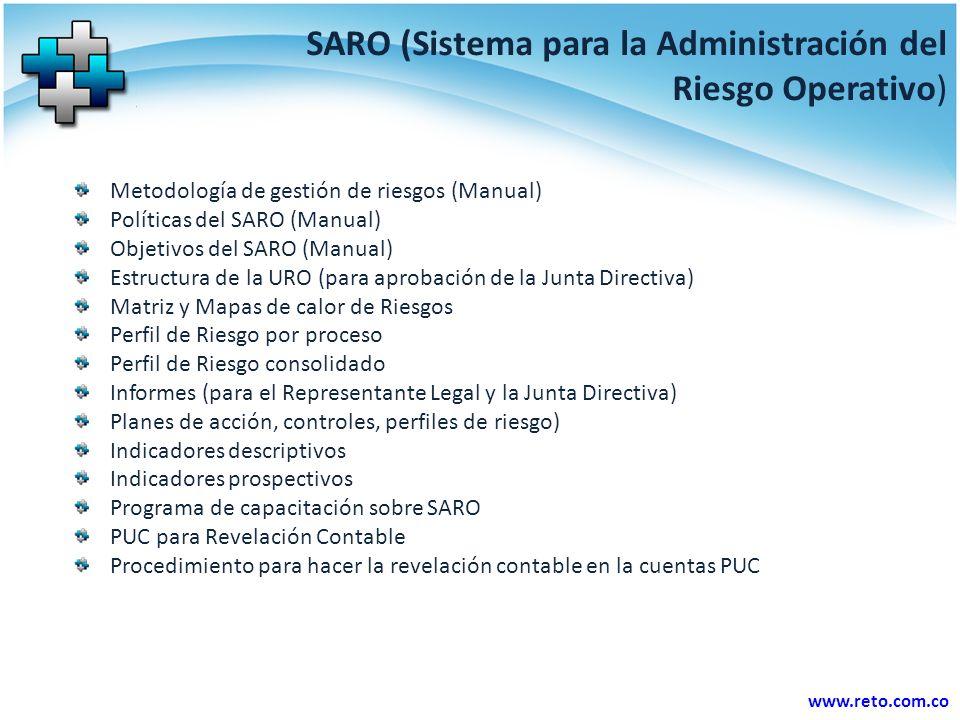 SARO (Sistema para la Administración del Riesgo Operativo)