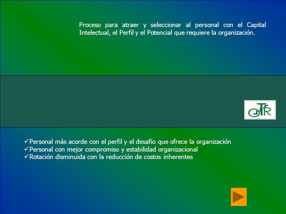 Proceso para atraer y seleccionar al personal con el Capital Intelectual, el Perfil y el Potencial que requiere la organización.