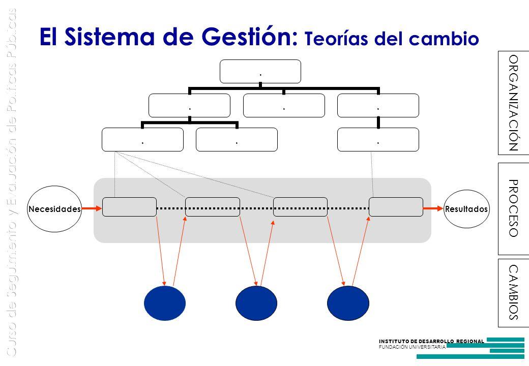El Sistema de Gestión: Teorías del cambio
