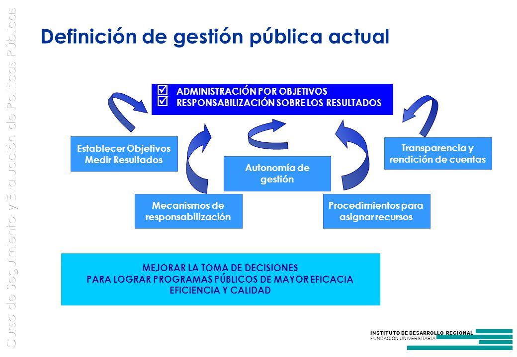 Definición de gestión pública actual