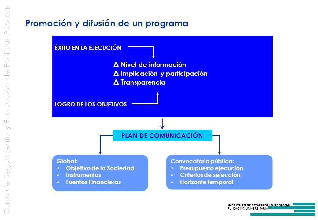 Promoción y difusión de un programa