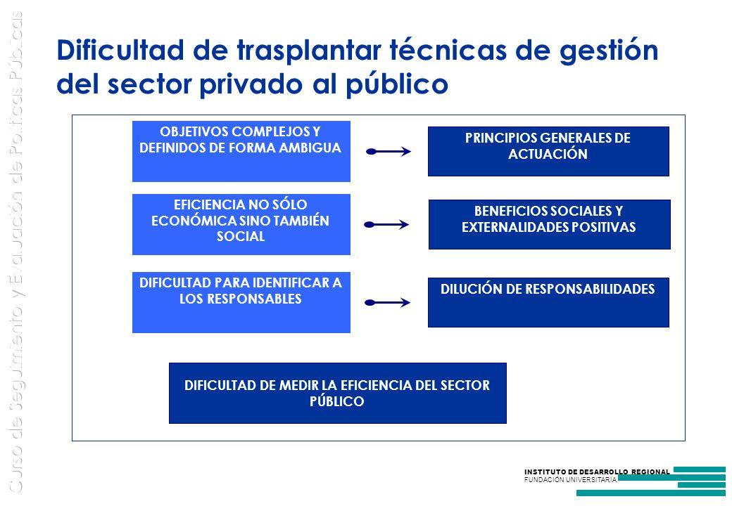 Dificultad de trasplantar técnicas de gestión del sector privado al público