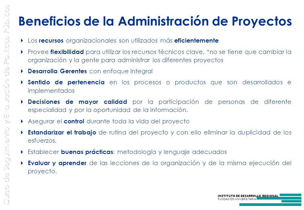 Beneficios de la Administración de Proyectos