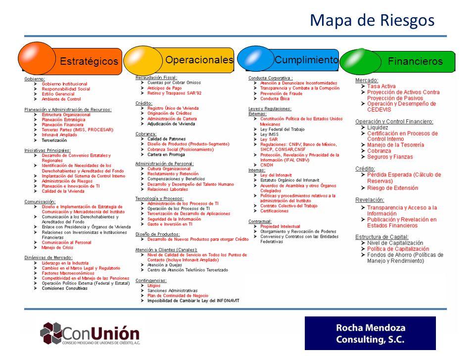 Mapa de Riesgos Estratégicos Operacionales Financieros Cumplimiento