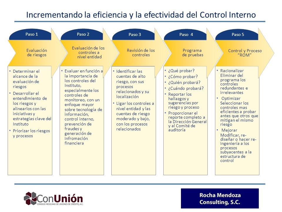 Incrementando la eficiencia y la efectividad del Control Interno