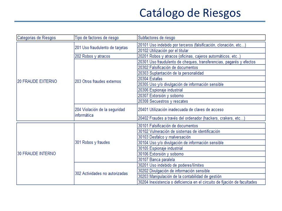 Catálogo de Riesgos