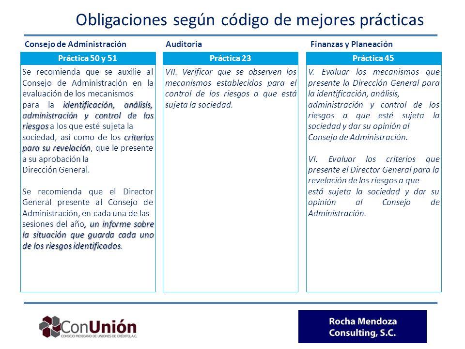 Obligaciones según código de mejores prácticas