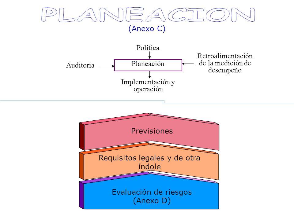 PLANEACION (Anexo C) Política