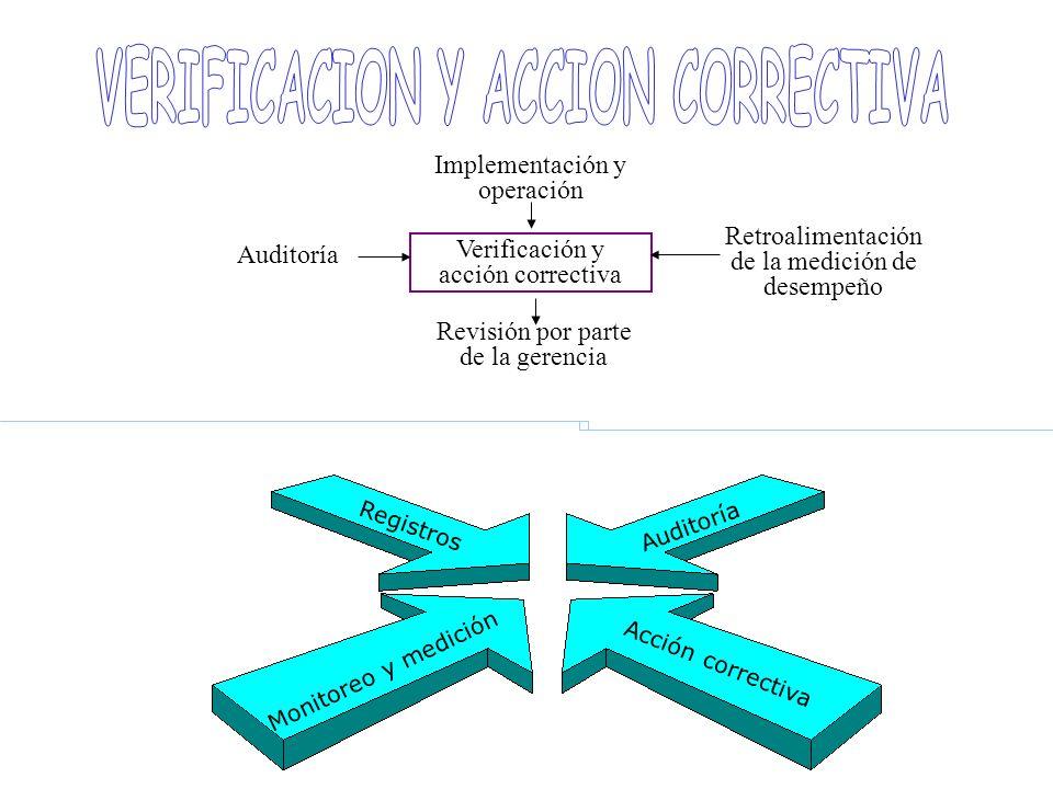 VERIFICACION Y ACCION CORRECTIVA