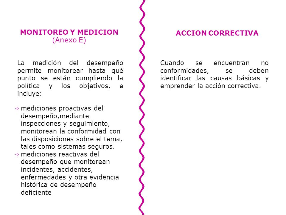 MONITOREO Y MEDICION ACCION CORRECTIVA