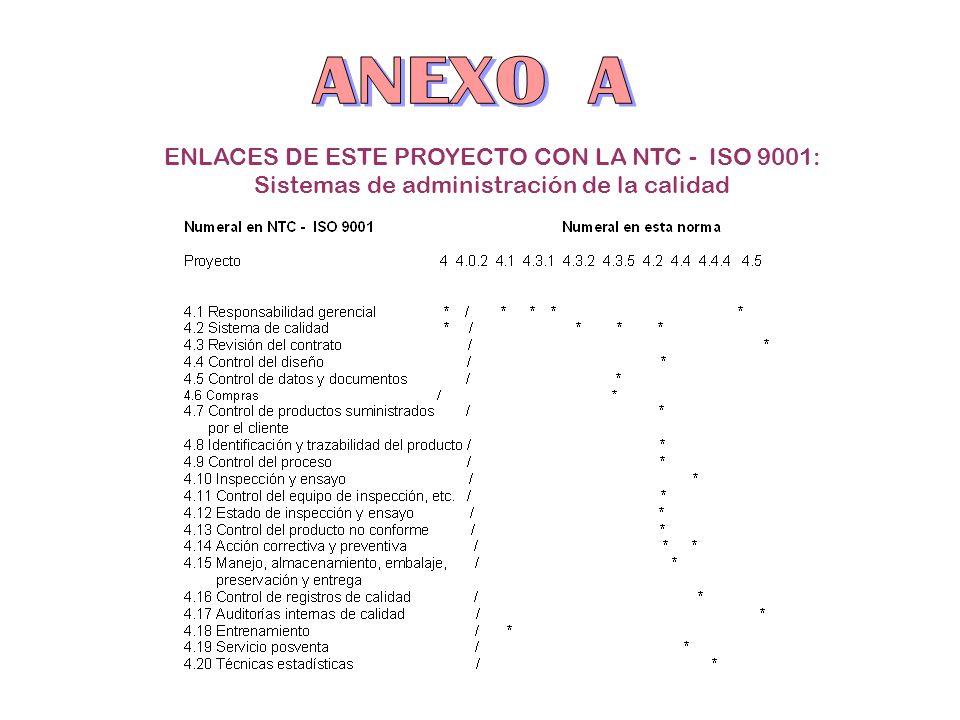 ANEXO A ENLACES DE ESTE PROYECTO CON LA NTC - ISO 9001: Sistemas de administración de la calidad