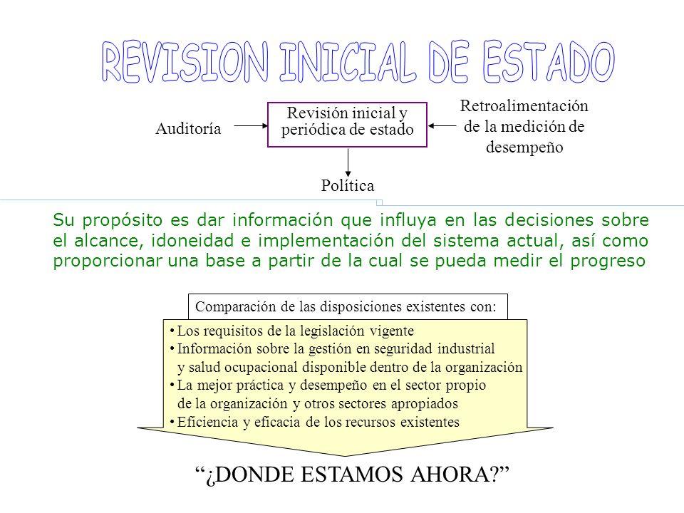REVISION INICIAL DE ESTADO