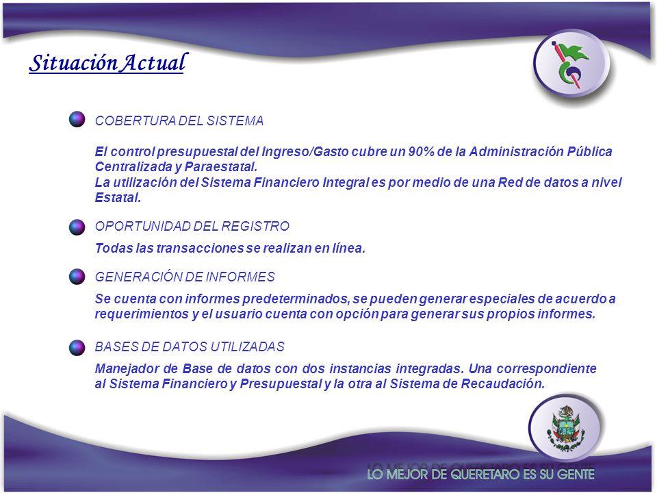Situación Actual COBERTURA DEL SISTEMA