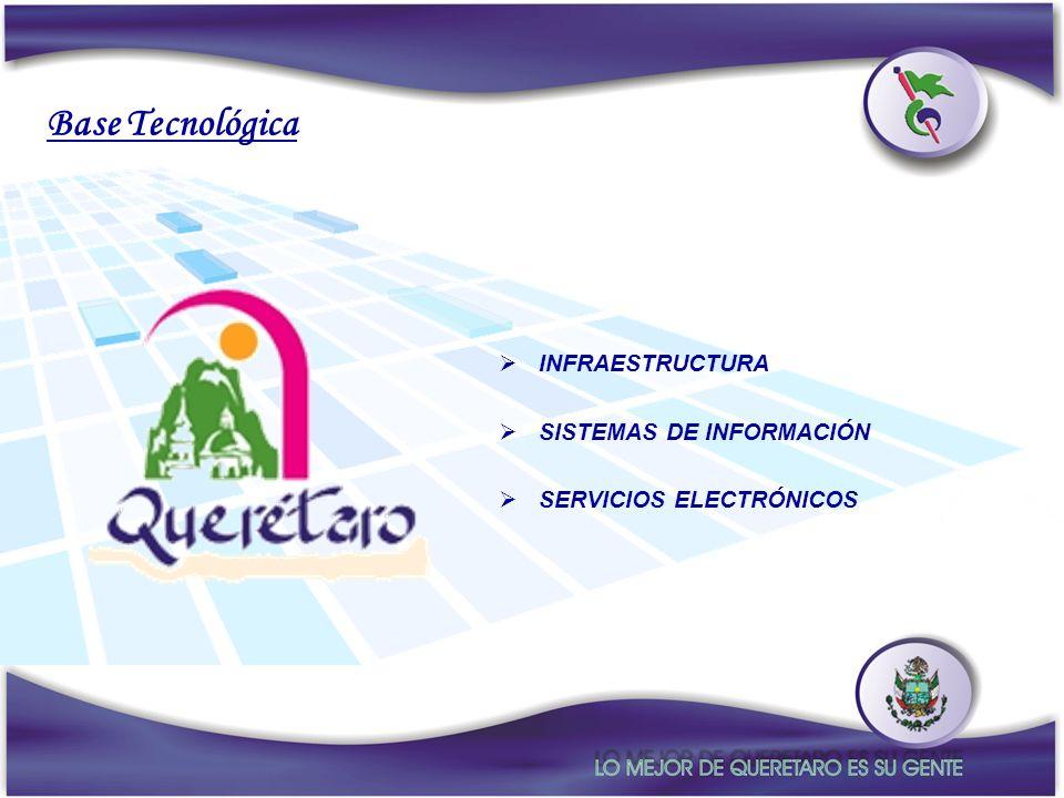 Base Tecnológica INFRAESTRUCTURA SISTEMAS DE INFORMACIÓN