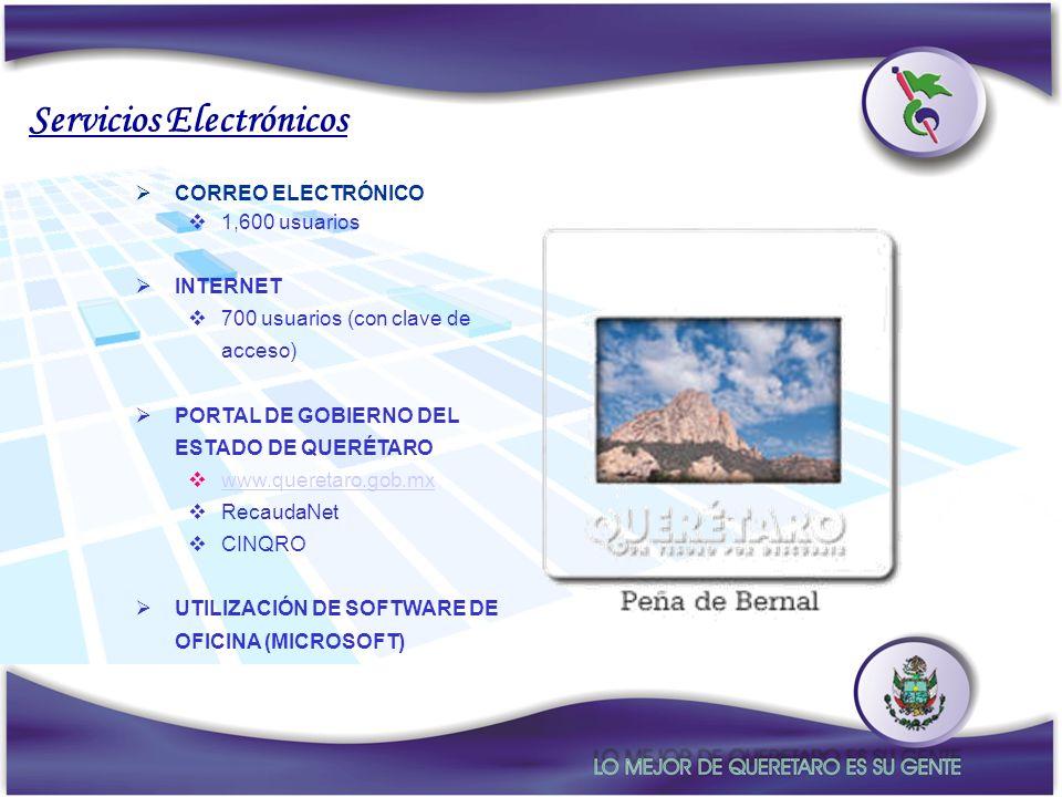 Gobierno del estado de quer taro secretar a de planeaci n y finanzas ppt descargar - Verti es oficina internet ...