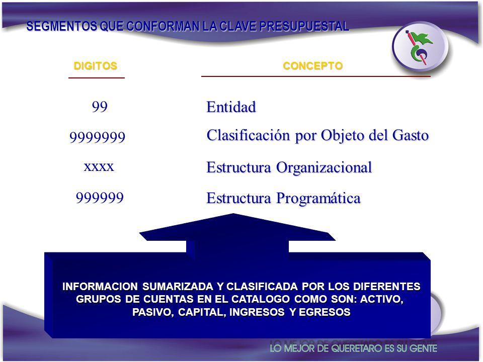 Clasificación por Objeto del Gasto 9999999