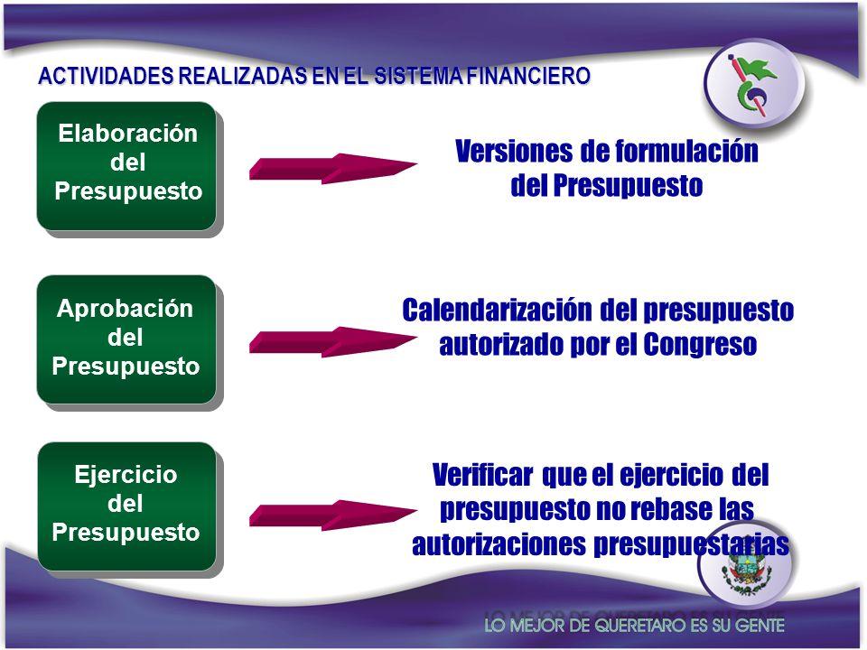 ACTIVIDADES REALIZADAS EN EL SISTEMA FINANCIERO