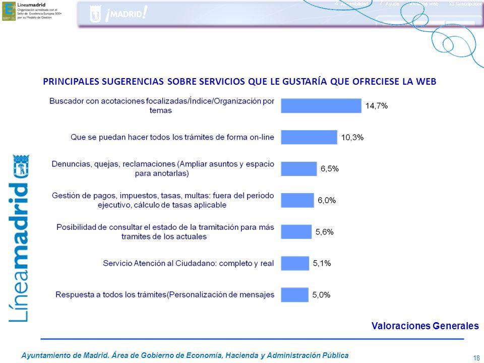 PRINCIPALES SUGERENCIAS SOBRE SERVICIOS QUE LE GUSTARÍA QUE OFRECIESE LA WEB