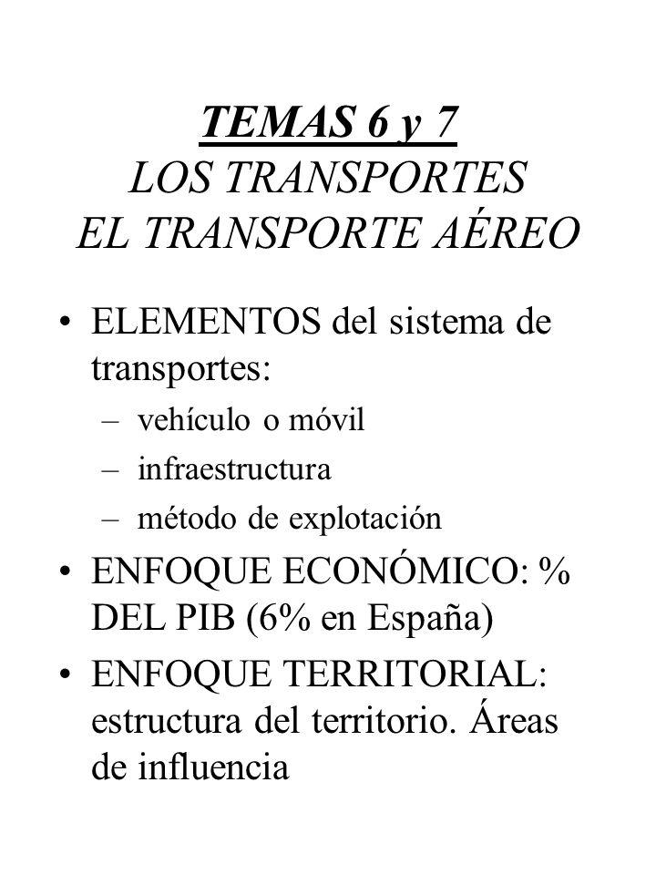 TEMAS 6 y 7 LOS TRANSPORTES EL TRANSPORTE AÉREO