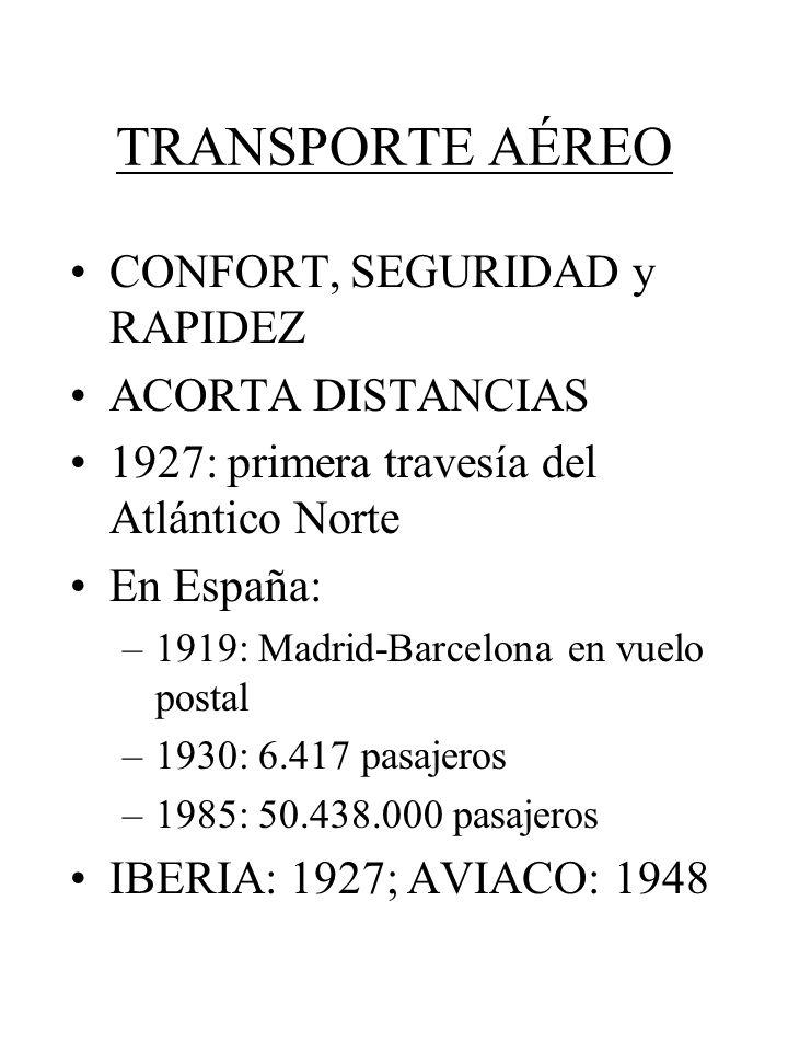TRANSPORTE AÉREO CONFORT, SEGURIDAD y RAPIDEZ ACORTA DISTANCIAS