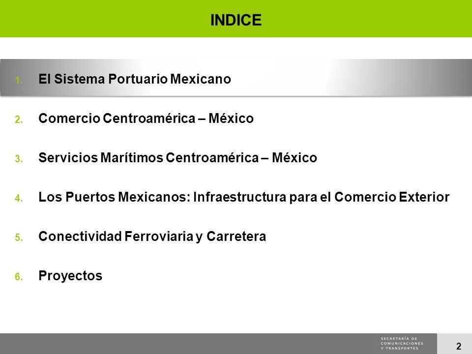 INDICE El Sistema Portuario Mexicano Comercio Centroamérica – México