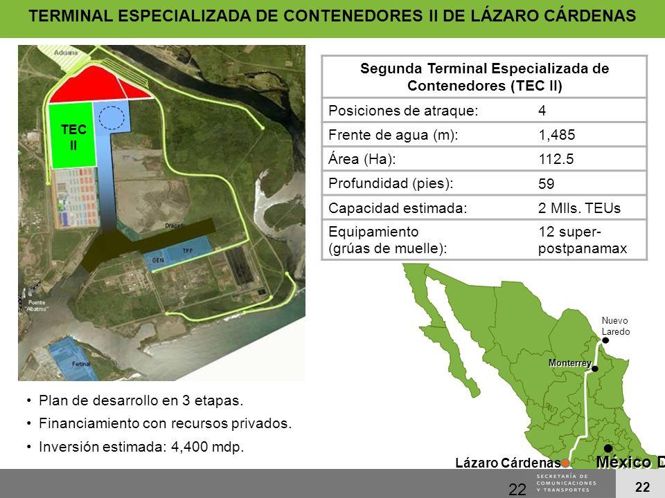 TERMINAL ESPECIALIZADA DE CONTENEDORES II DE LÁZARO CÁRDENAS