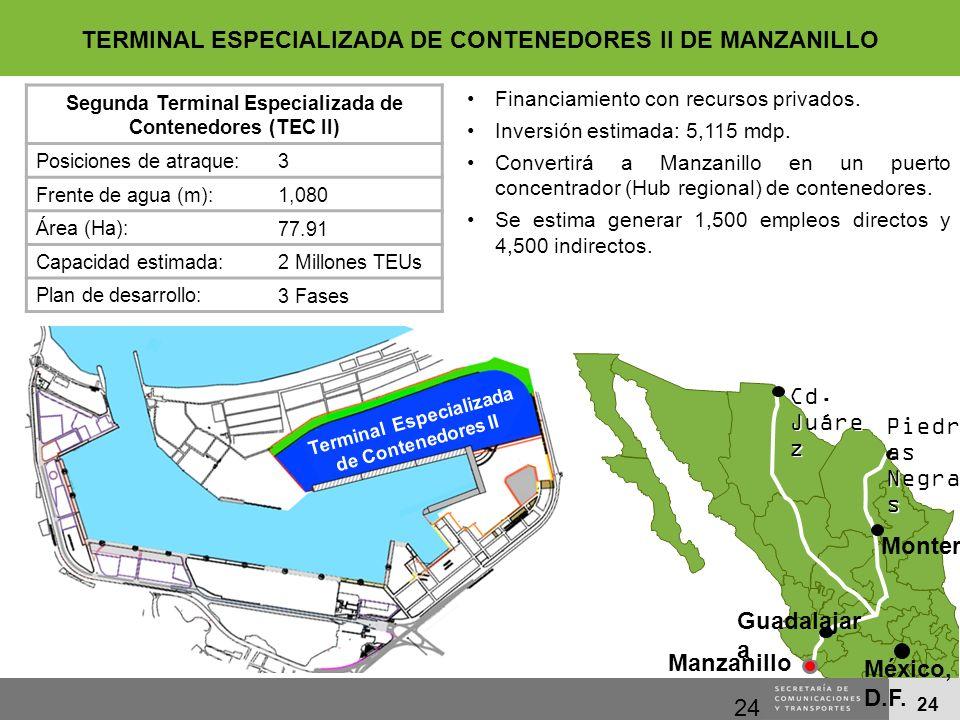 TERMINAL ESPECIALIZADA DE CONTENEDORES II DE MANZANILLO