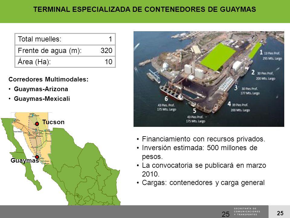 TERMINAL ESPECIALIZADA DE CONTENEDORES DE GUAYMAS