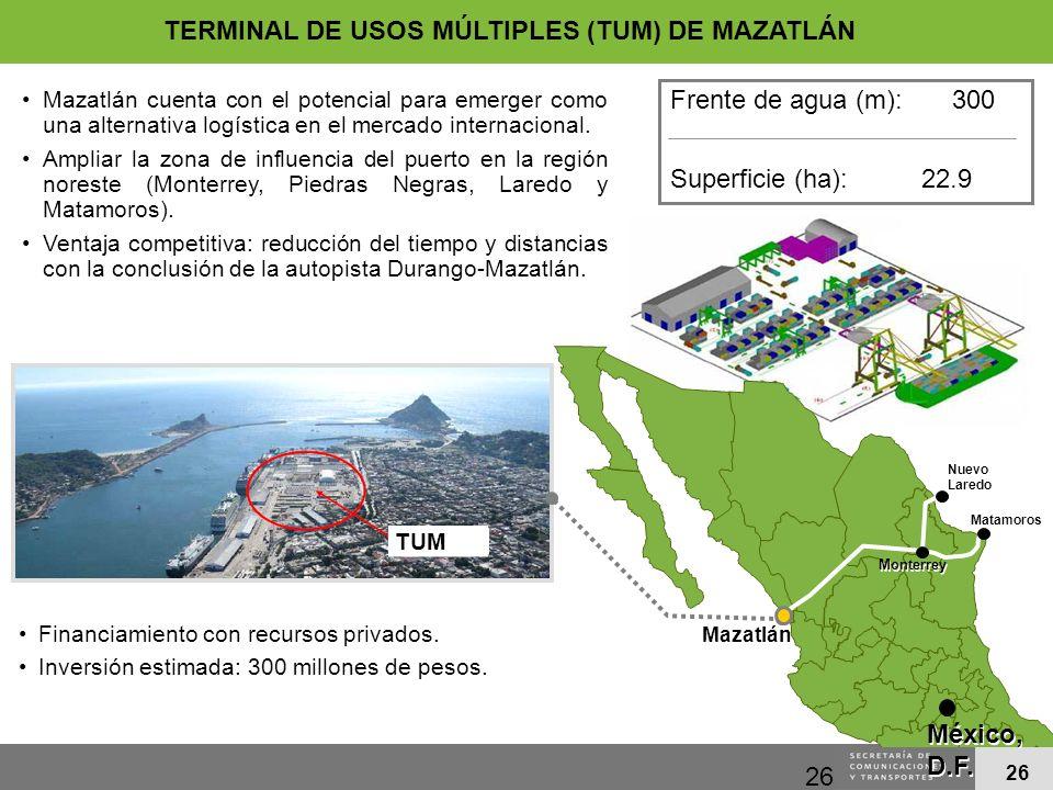 TERMINAL DE USOS MÚLTIPLES (TUM) DE MAZATLÁN
