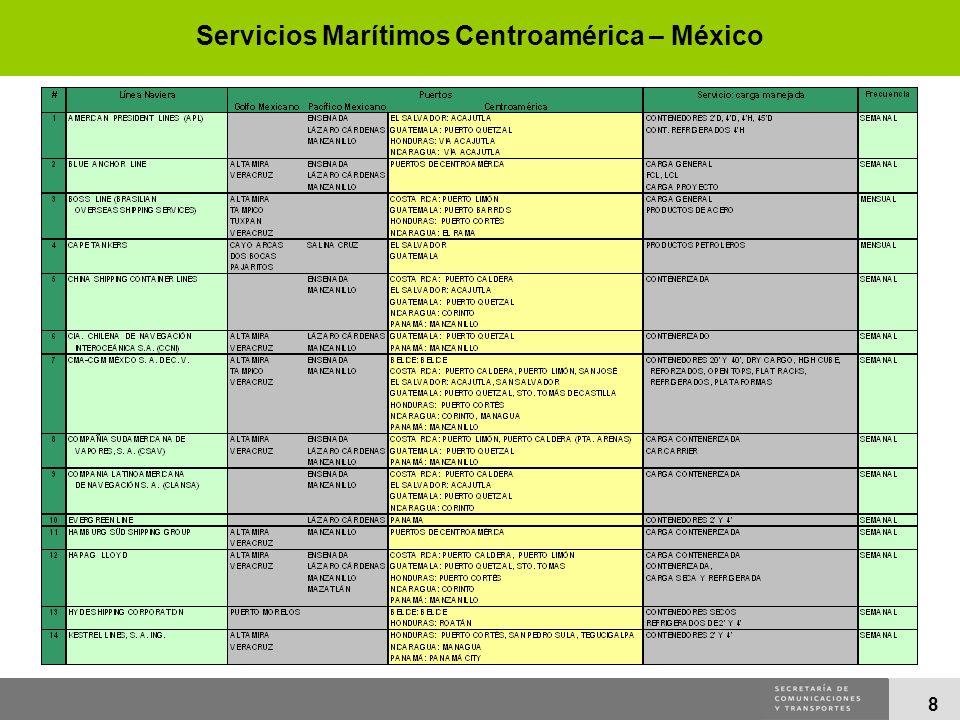 Servicios Marítimos Centroamérica – México