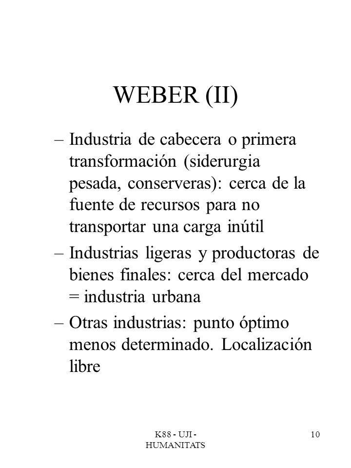 WEBER (II)
