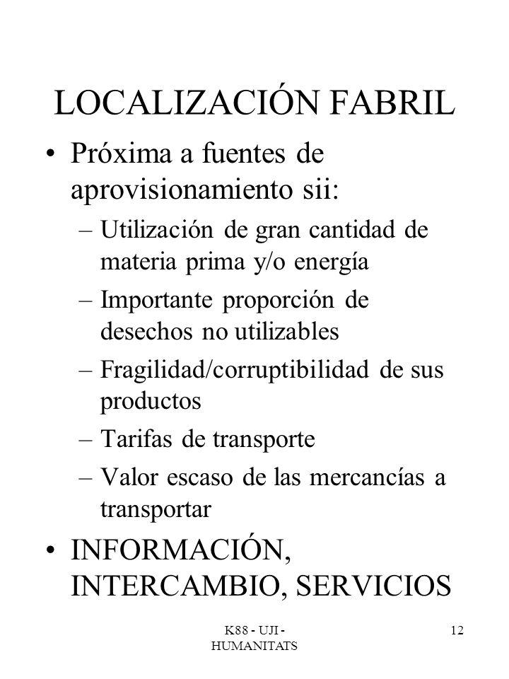 LOCALIZACIÓN FABRIL Próxima a fuentes de aprovisionamiento sii: