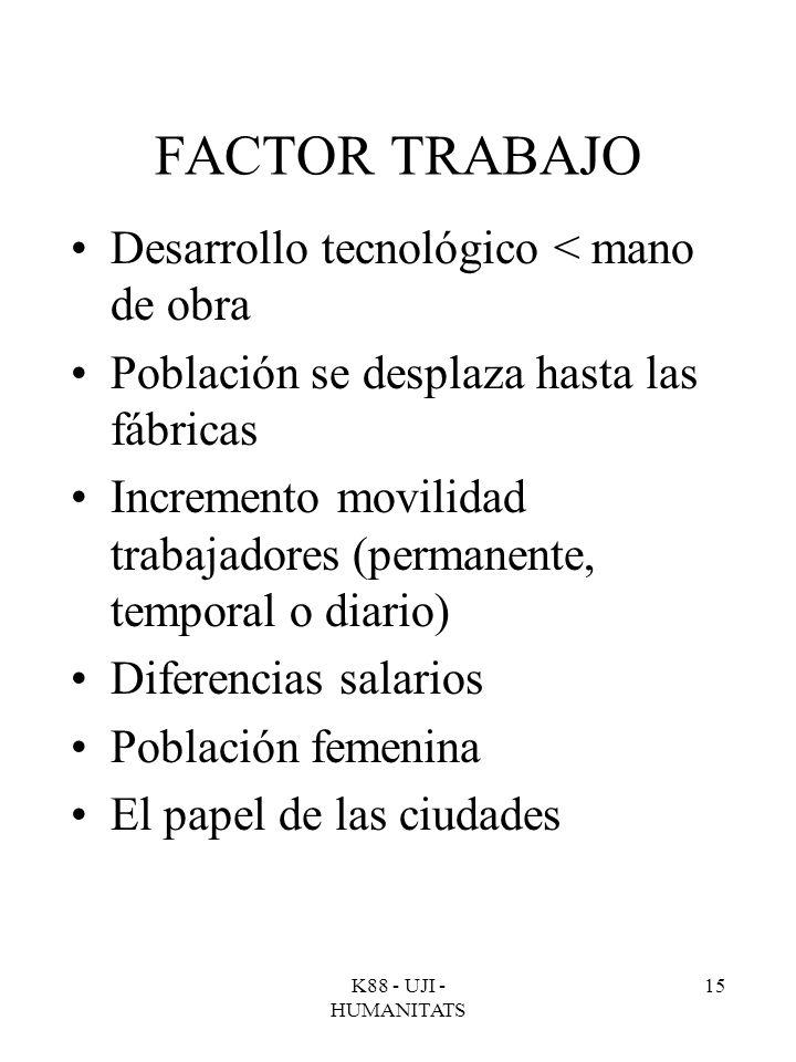 FACTOR TRABAJO Desarrollo tecnológico < mano de obra