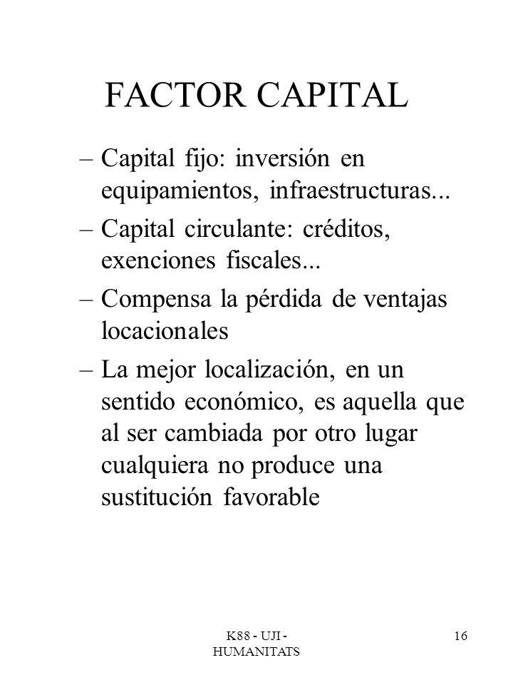 FACTOR CAPITAL Capital fijo: inversión en equipamientos, infraestructuras... Capital circulante: créditos, exenciones fiscales...