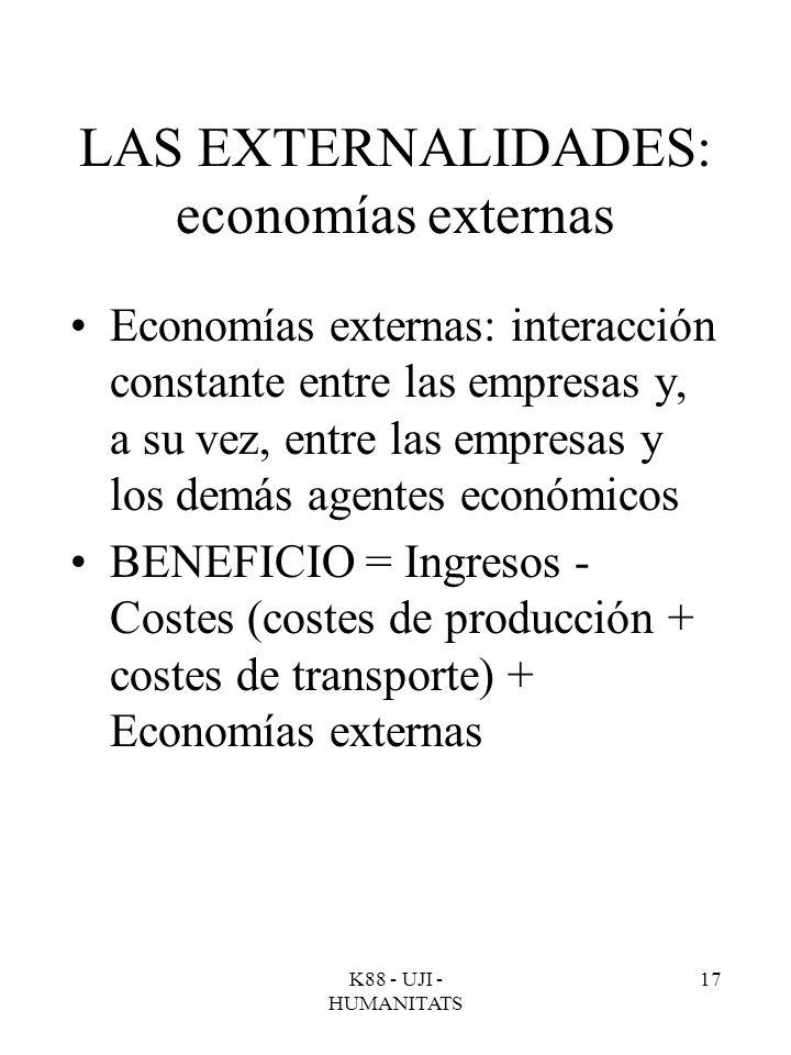 LAS EXTERNALIDADES: economías externas