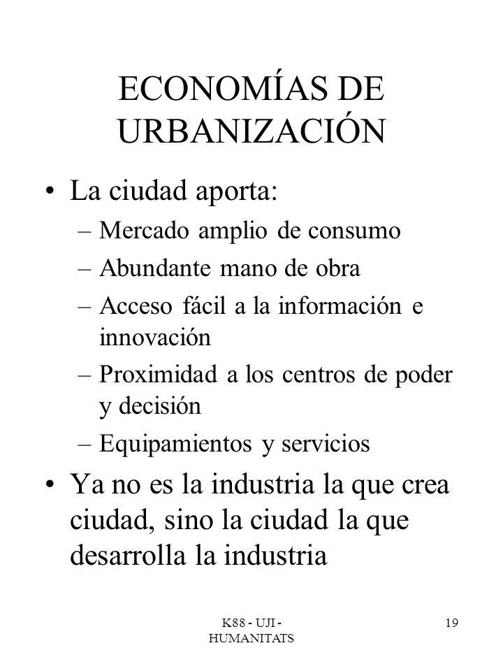 ECONOMÍAS DE URBANIZACIÓN