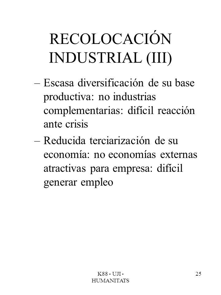 RECOLOCACIÓN INDUSTRIAL (III)
