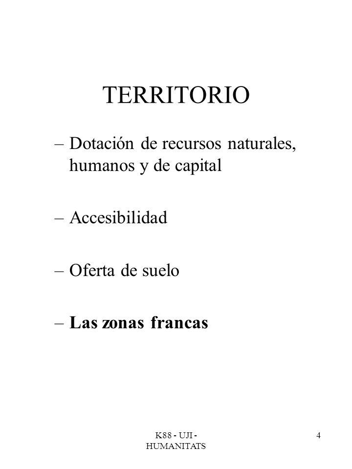 TERRITORIO Dotación de recursos naturales, humanos y de capital
