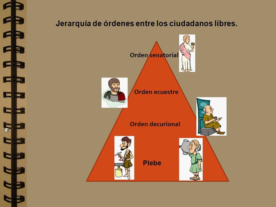 Jerarquía de órdenes entre los ciudadanos libres.