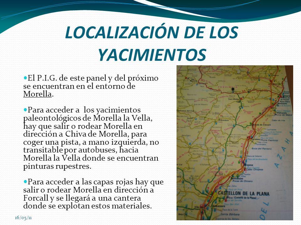LOCALIZACIÓN DE LOS YACIMIENTOS
