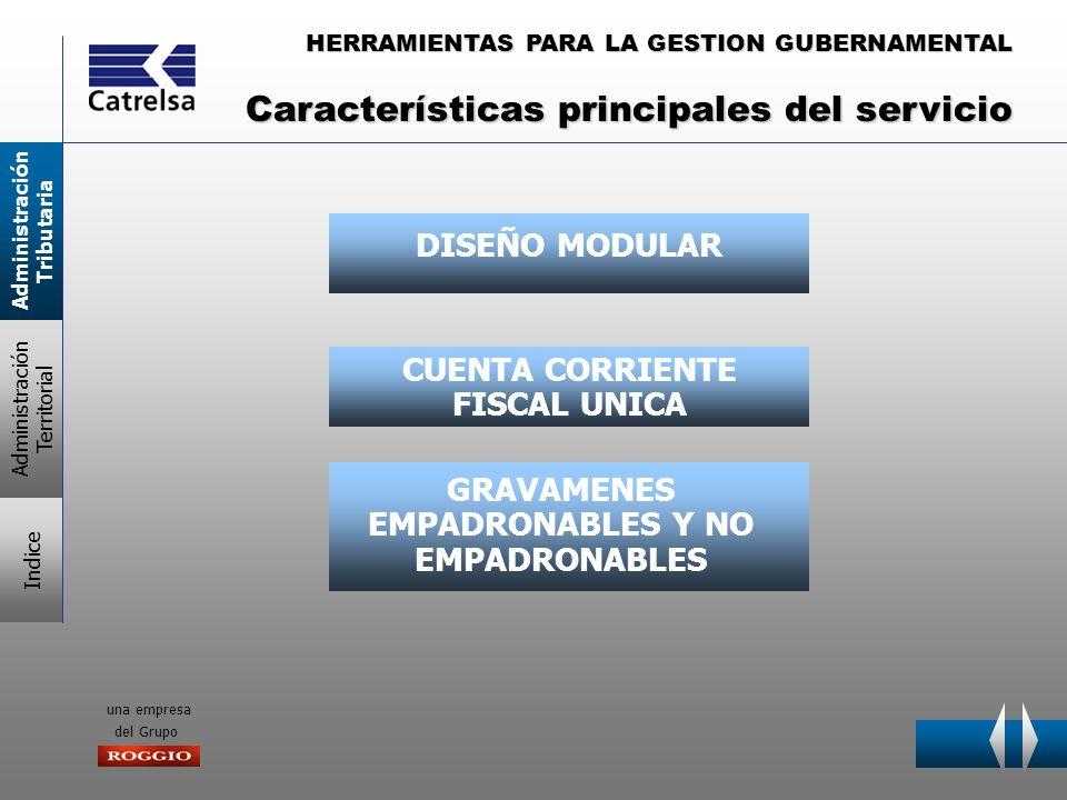 Características principales del servicio