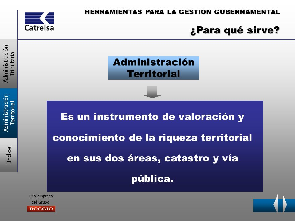 Administración Territorial