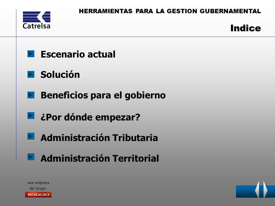 Indice Escenario actual. Solución. Beneficios para el gobierno. ¿Por dónde empezar Administración Tributaria.